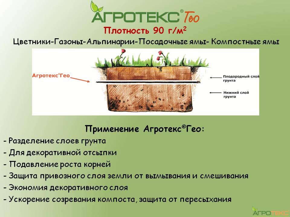 Геотекстиль Агротекс Гео 90 УФ — 0.8*12м